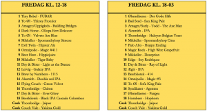 Friday tap list at Christian Firtal Pale Ale Festival
